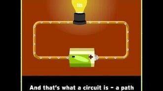 Electric Circuits - BrainPop UK