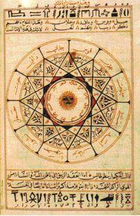 Arabic alchemy Kitab al-Aqalim2