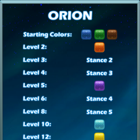 The progression chart for Orion