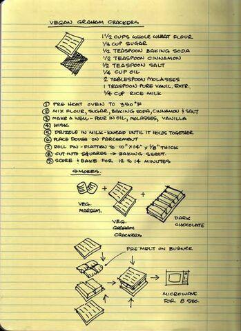 File:0.4 Recipe for Vegan graham crackers and Smores.jpg