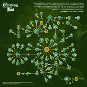 Breaking Bad Molecule Infographic XL