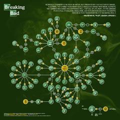 Breaking Bad Molecule Infographic XL