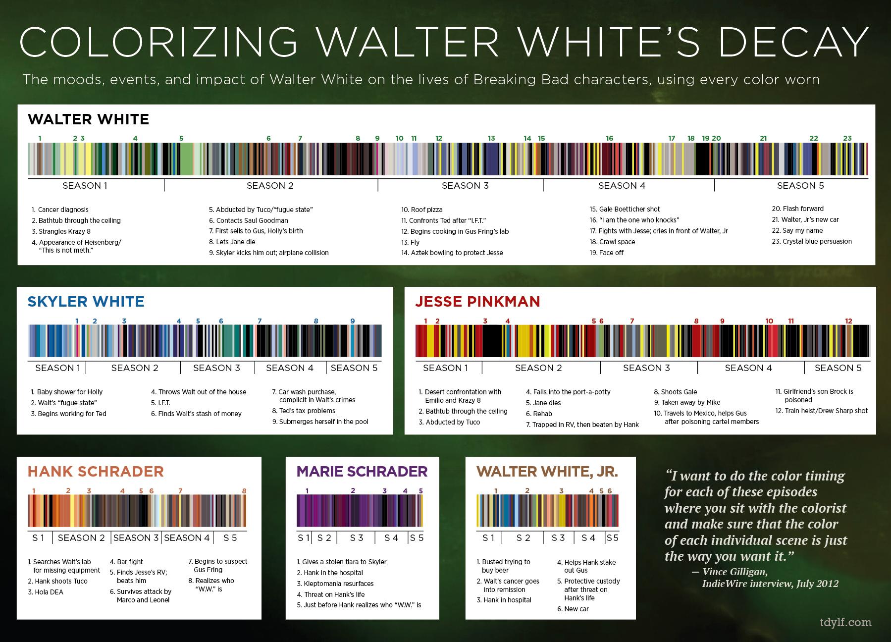 Colors Breaking Bad Wiki Fandom Powered By Wikia