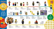 LEGOminifigure40 infographic JPEG
