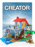 Themakaart Creator 201208