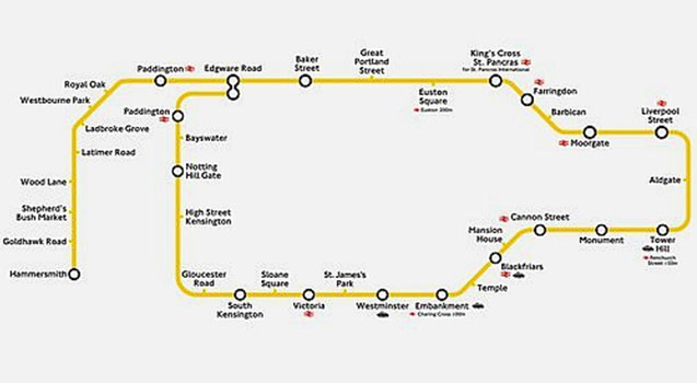 image circle line map jpg british transport wiki fandom