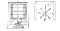 800px-Perzsa malom