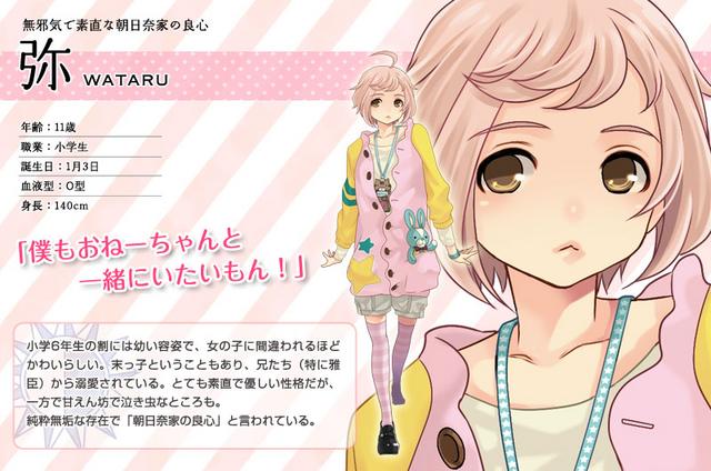 File:Wataru.png