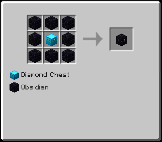 Obsidian Chest Bringing Technology To Middle Earth Wiki Fandom