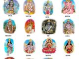 List of Hindu Gods