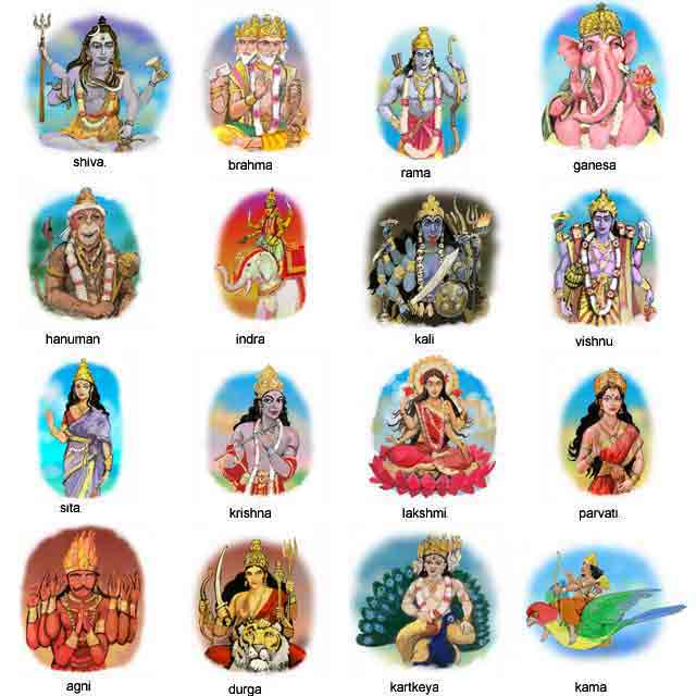 List Of Hindu Gods Buddhism And Hinduism Wiki Fandom Powered By