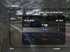 B2 GP Standings