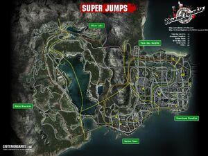 BP-Super-Jumps