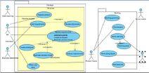 BA use case diagram