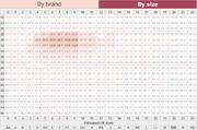 Bratabase cup index