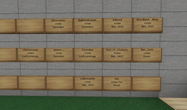 File:Election of senators 8th july.png