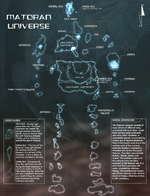 Matoran Universe