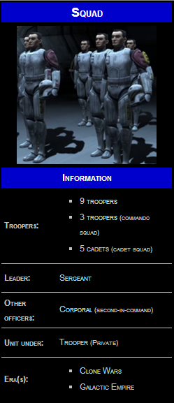Unit2Infobox