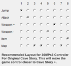 Cave Story Original Recommended Controls For Gamepad