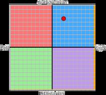 Caesars Union Position