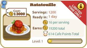 Ratatouille-Cookbook