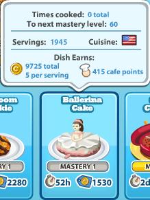 Ballerinacake