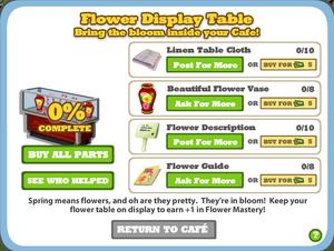 Flowerdisplaytablebuildable