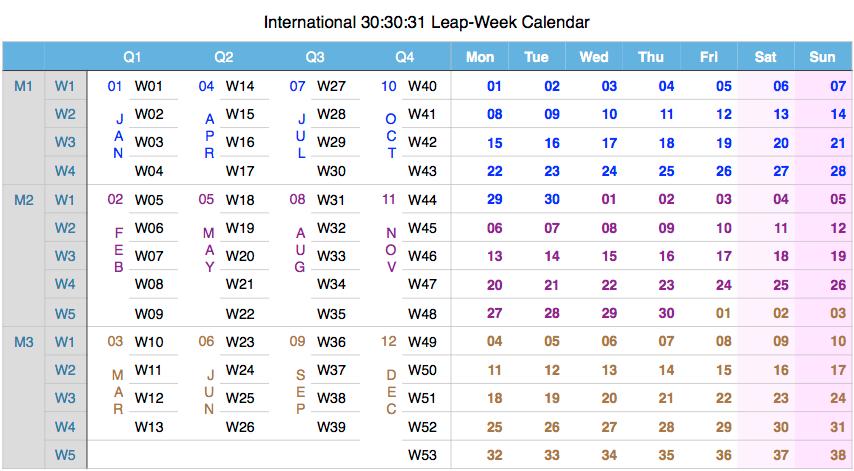 hanke henry permanent calendar calendar wiki fandom powered by wikia