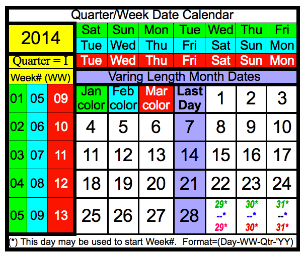 Quarter+Week Date Calendar 2013-12-30