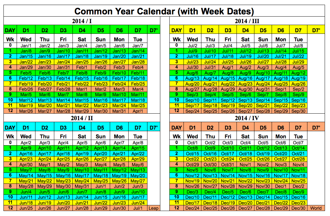 Common Year Calendar with Week Dates 2014