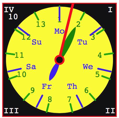 The clock calendar 2014-01-10