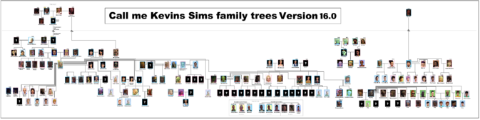 Call me Kevins Sims family trees Exclusively from the Jim Pickens sims simsematic universe Version 16.0