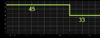 SCAR-H Range Profile BOII Transperent