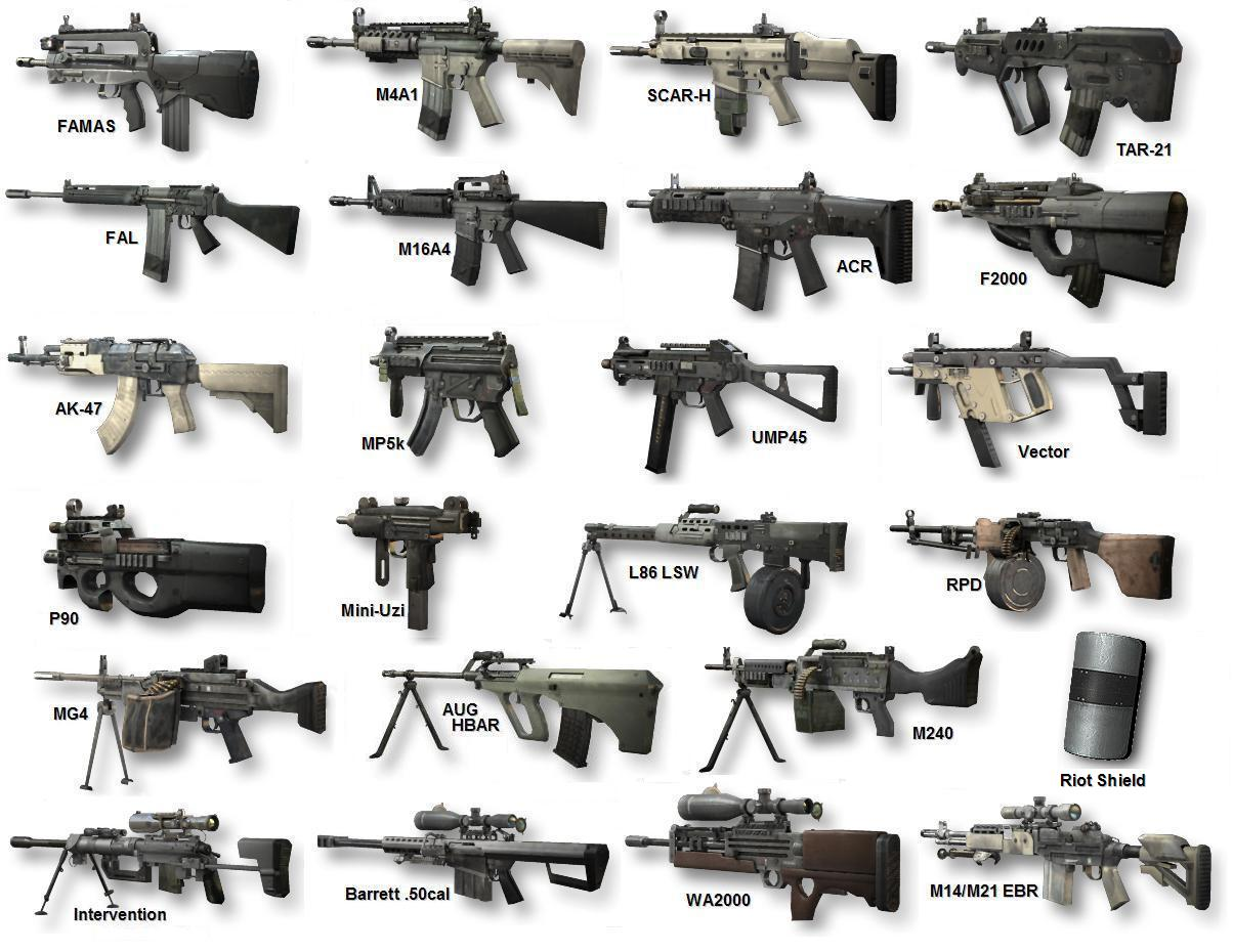 battery powered fan image weapons of mw2 primary rpd and fal jpg call of 10629