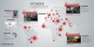 Attacks Terrorist's AW