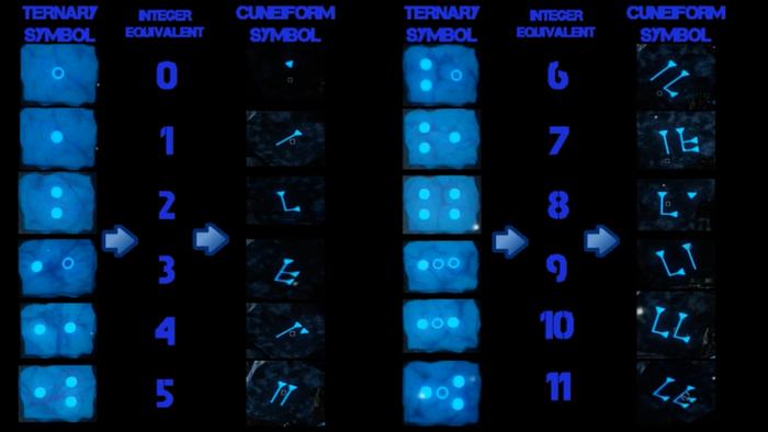 Ice Staff Challenge Symbols Key Origins BOII