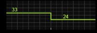 M27 Range Profile Transperent BOII