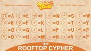 Rooftop Cipher Guide IW