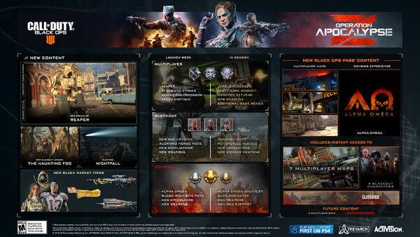 Apocalypse z roadmap