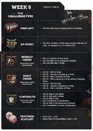TheResistance Week5 Calendar WWII