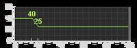 MTAR-X range CoDG