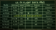 SR-71 Flight Data