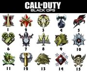 All Prestige Emblems Black Ops
