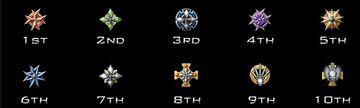 Mw3 list prestige