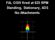 FAL OSW Recoil Plot Standing Stationary