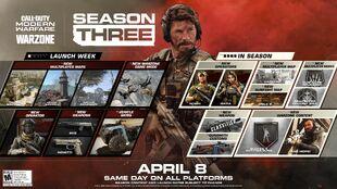 Season3 Roadmap MW