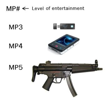 MP level of entertainment