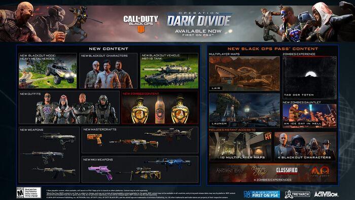 Dark divide roadmap