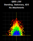 QBB LSW Recoil Plot Standing Stationary