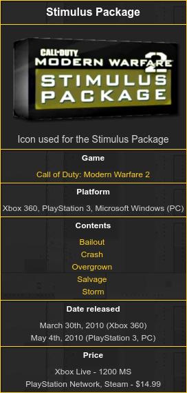 Callofduty - Stimulus Package - PI